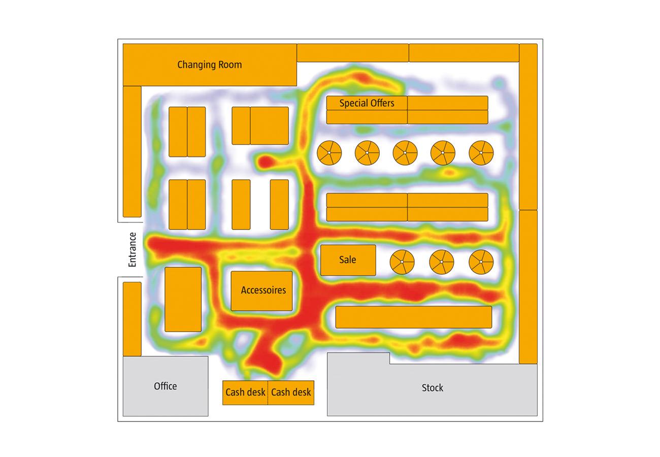 Visualisation des flux de visiteurs